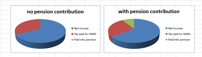 pension-graphic